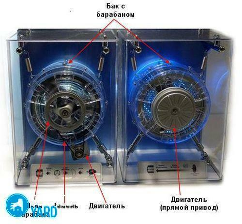 The drum of the washing machine does not rotate - the reasons