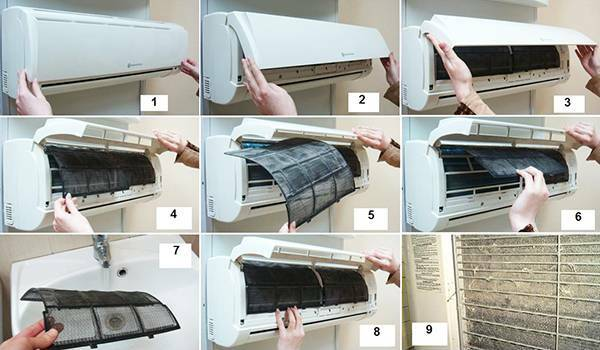 How to clean the air conditioner yourself at home - turn-by-turn instructions