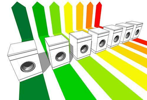How to choose a washing machine: we study the characteristics